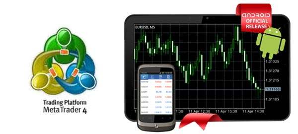 Csm forex for android