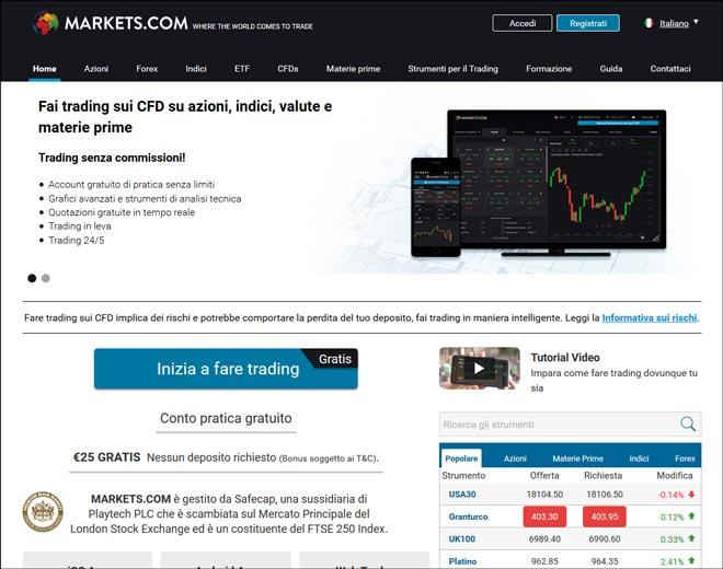 markets-site