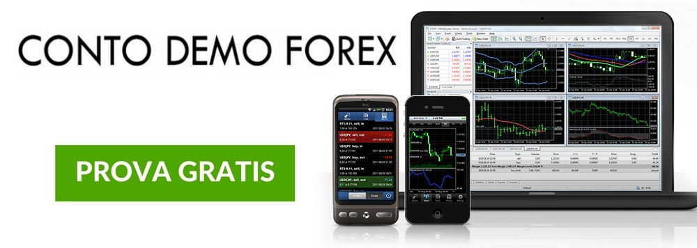 Forex demo site