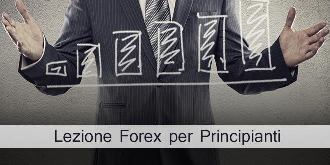 Lezione Forex per Principianti