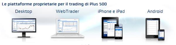 piattaforme-plus500