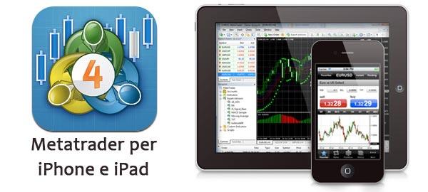 Grafici forex per ipad