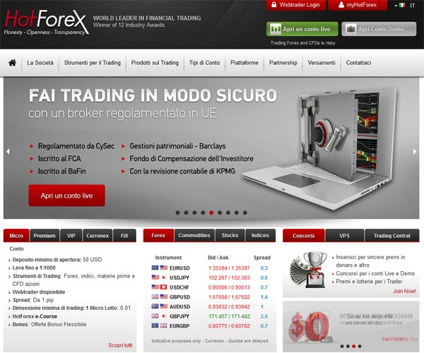 Hot forex eurusd spread