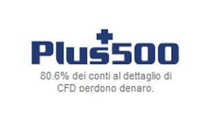 Forex Demo plus500